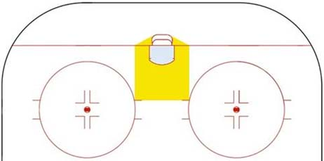 Holding the puck outside Goal Crease